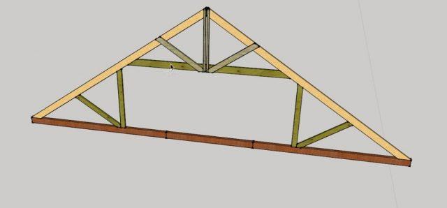 Строительство мансардной двухскатной крыши