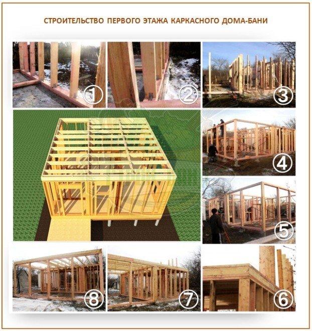 Как построить каркасную баню своими руками