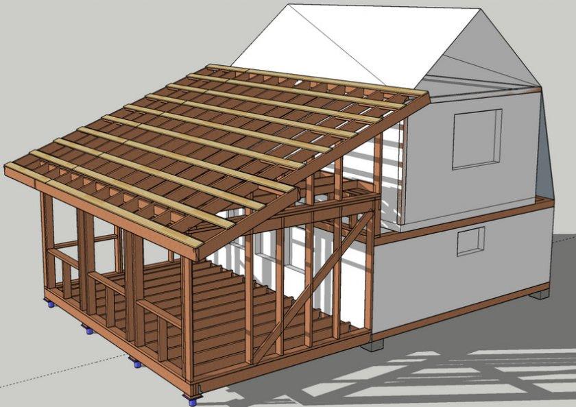Односкатная крыша для бани своими руками