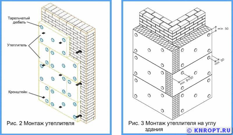 Как крепить утеплитель к кирпичной стене