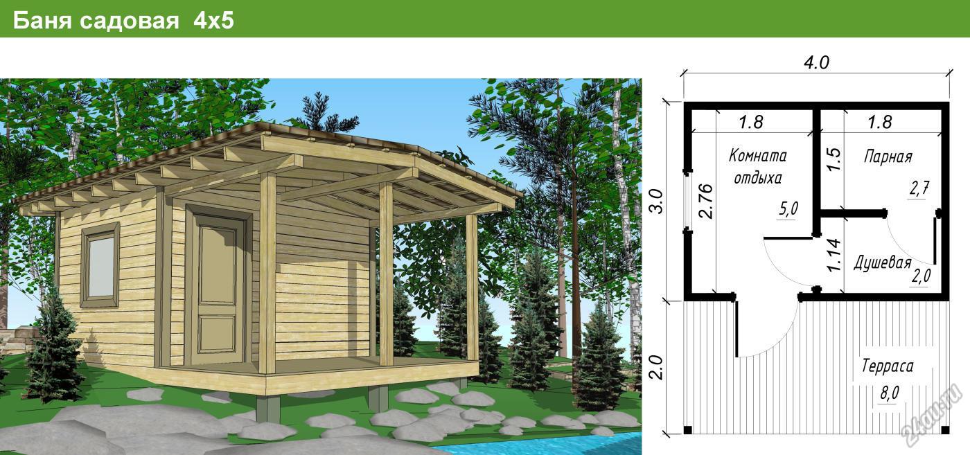 Баня на даче — виды бань, варианты дизайна, уход и особенности постройки (110 фото и видео)