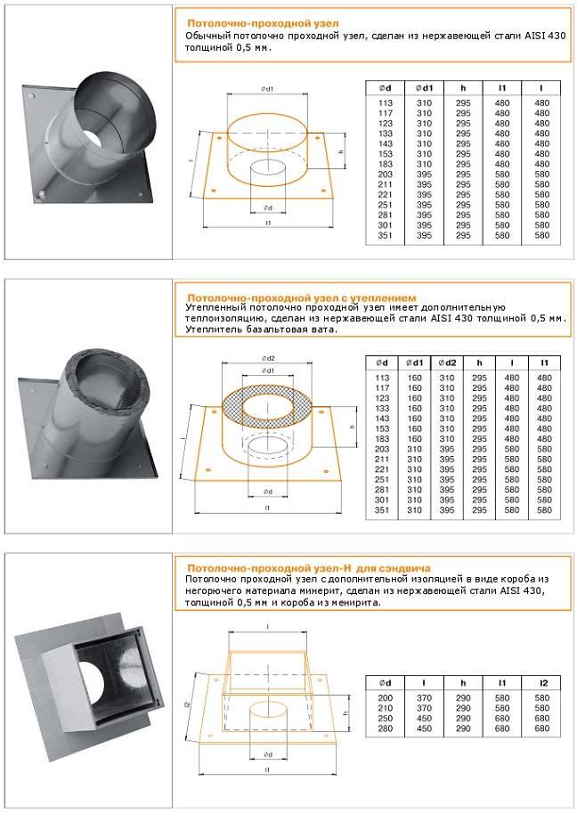 Узел дымохода — устройство, виды и варианты оборудования в частном доме (135 фото и видео)