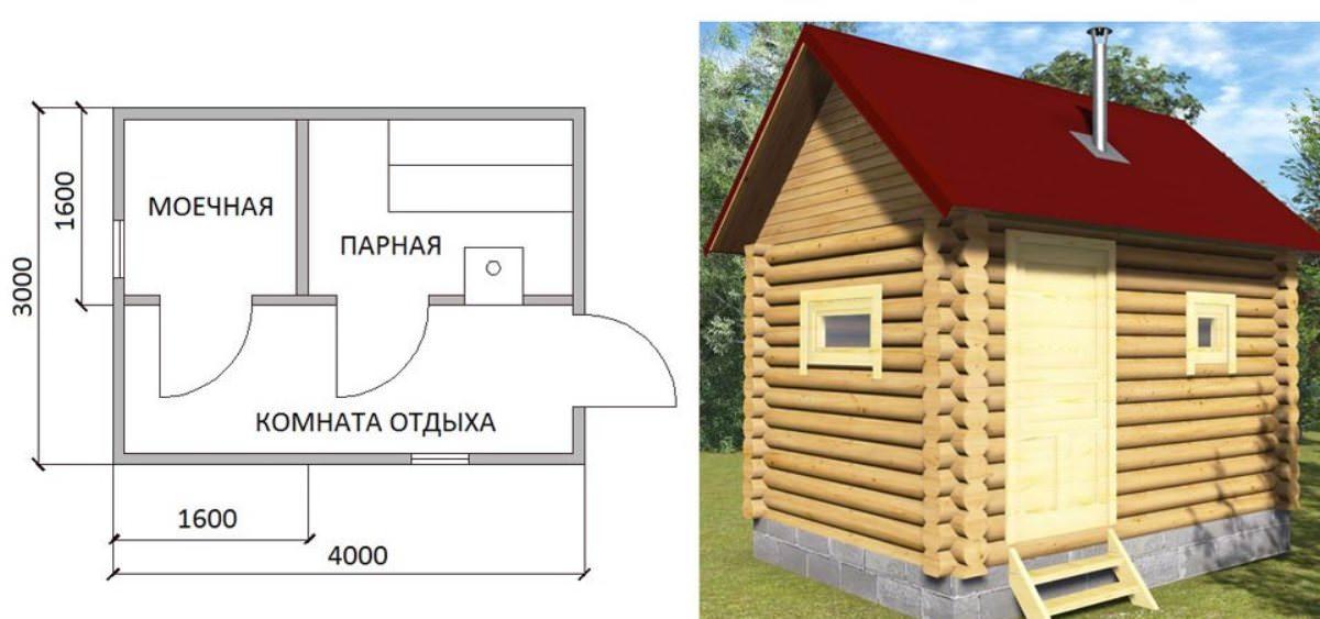 Проект каркасной бани 4 на 4 метра эконом-вариант