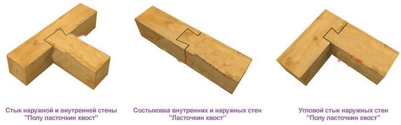 Соединение бруса между собой: видео-инструкция по монтажу своими руками, как соединить по длине при строительстве, цена, фото