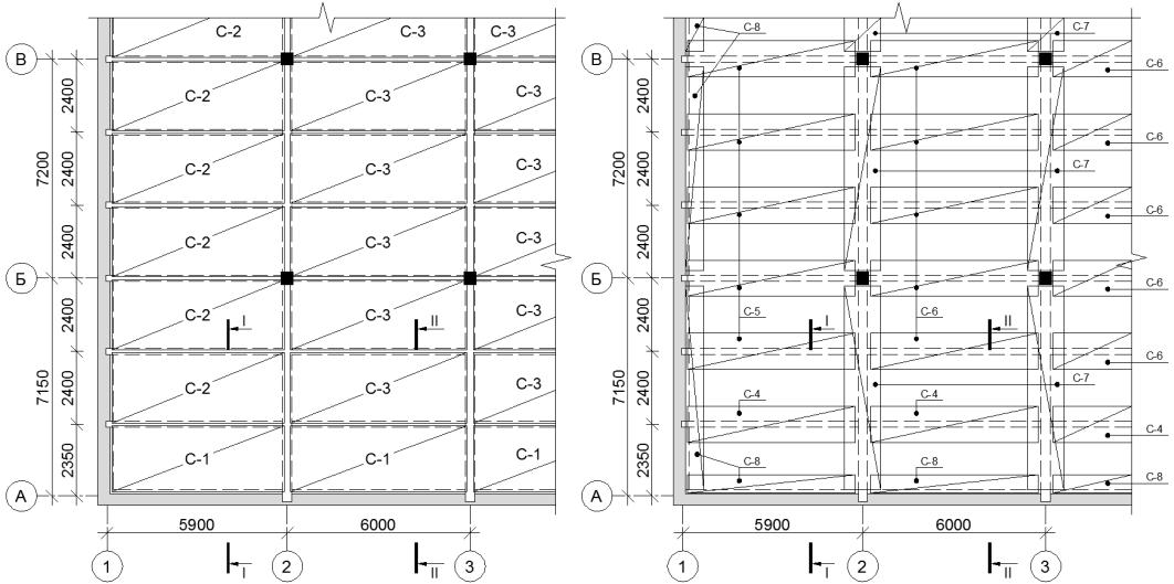 Классификация, разновидности и применение арматурных сеток.