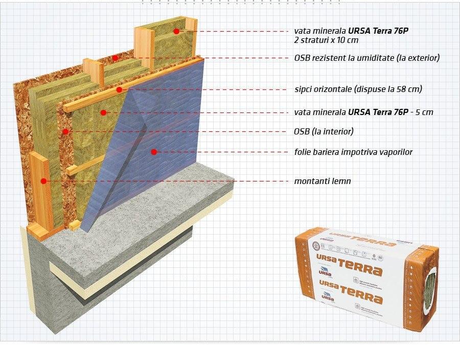 Минвата под штукатурку: преимущества и особенности видов для утепления фасада
