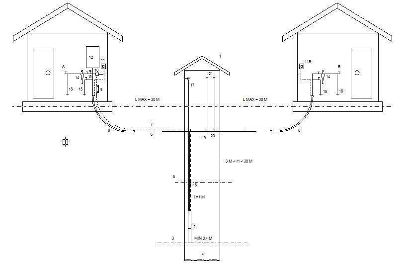 Водоснабжение бани из скважины и колодца