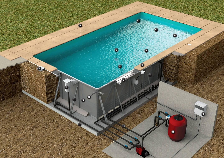 Бассейн в бане: экономичный вариант строительства