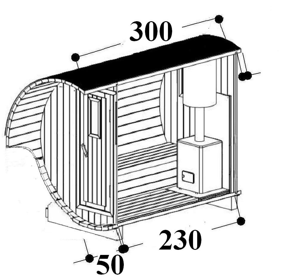 Бани-бочки: особенности, преимущества и недостатки конструкций
