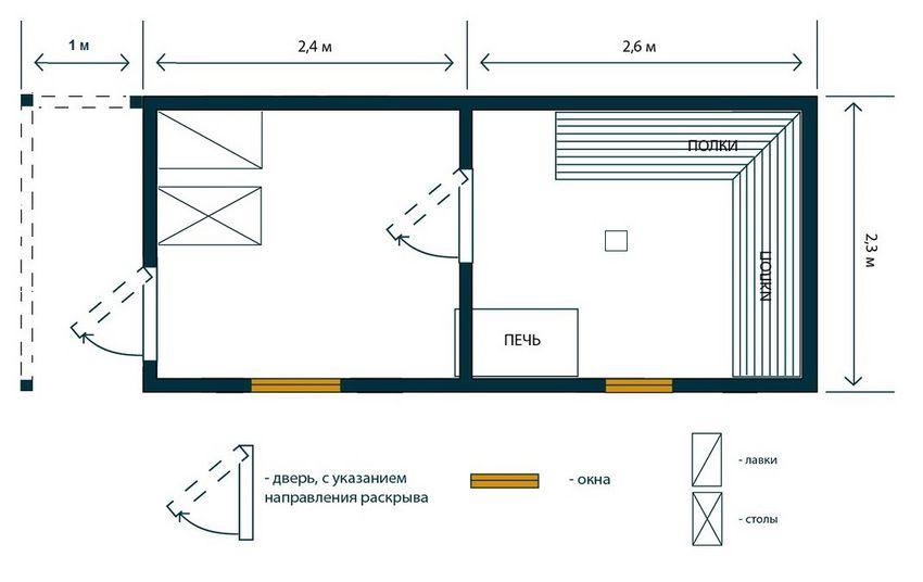 Каркасная баня — примеры проектов