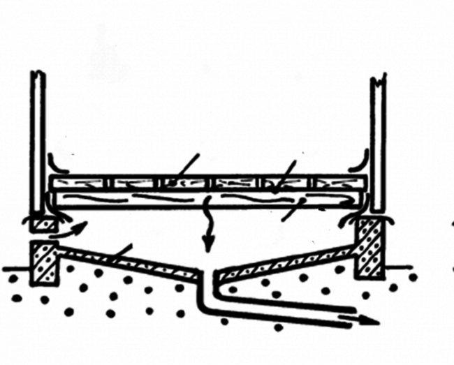 Отвод и слив воды из бани — как проложить сливную трубу под полами и сделать водоотвод