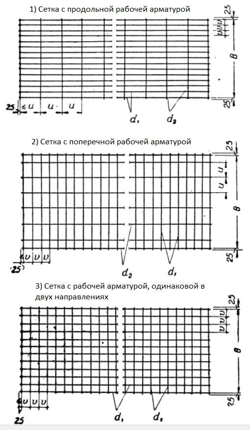 Гост 23279-2012 сетки арматурные сварные для железобетонных конструкций и изделий. общие технические условия (переиздание)