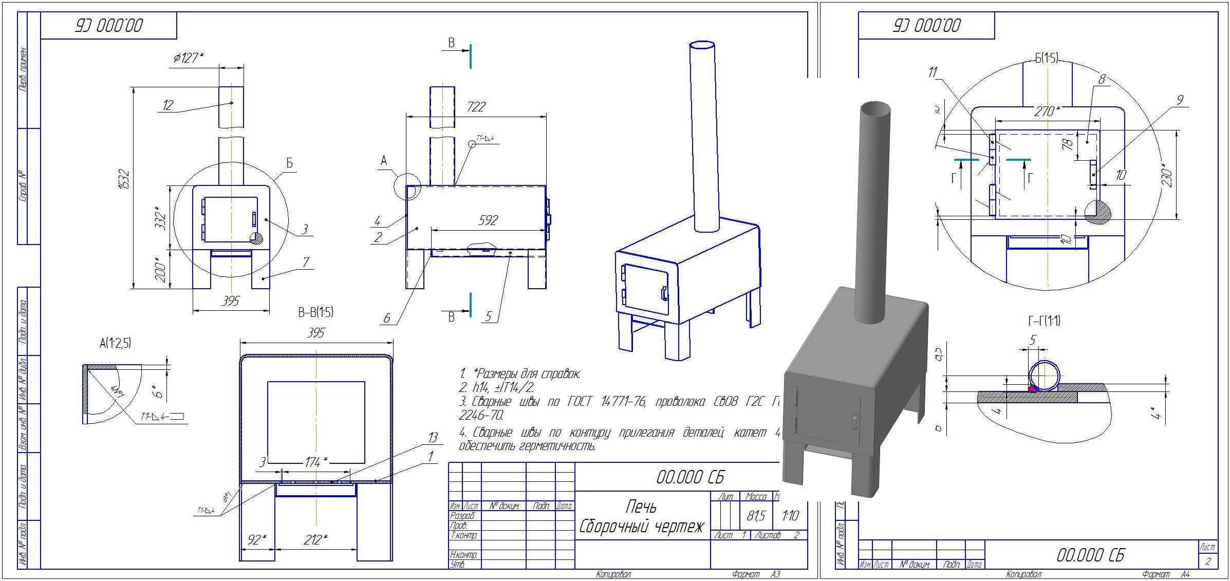 Конструкция печи для бани из металла: устройство и расчет мощности