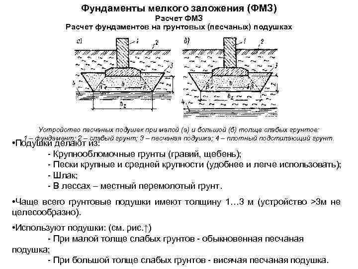 Подушка под фундамент: предназначение, виды, преимущества, строительство