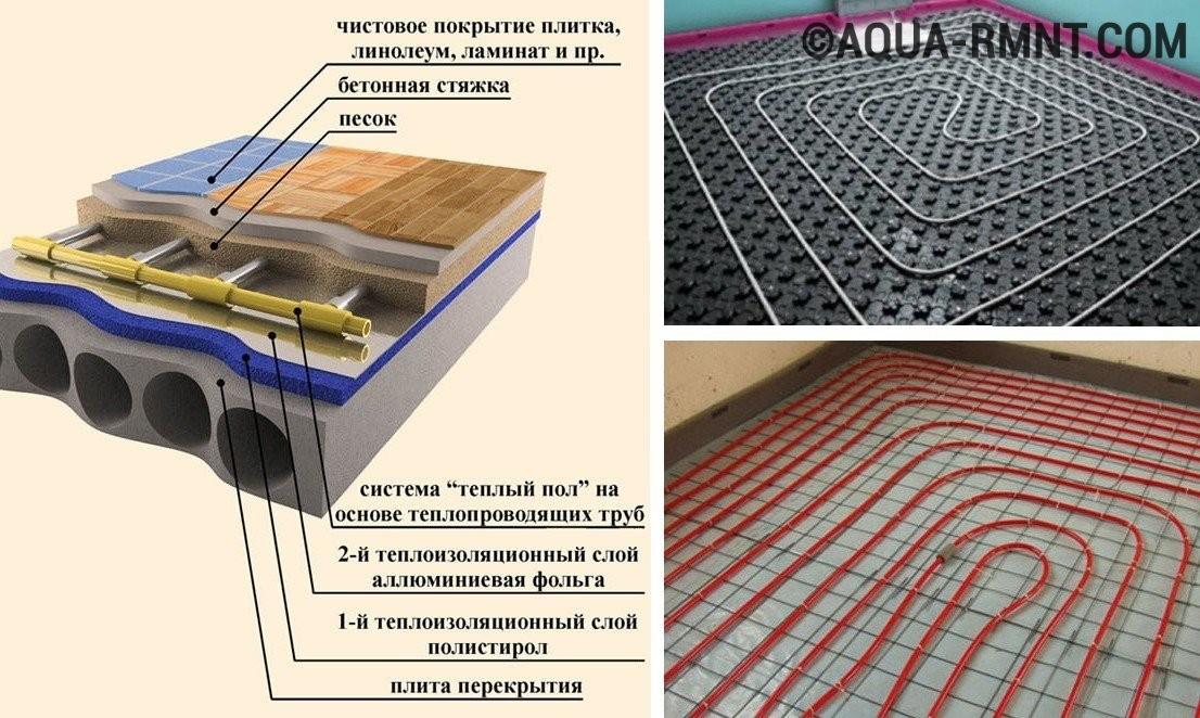 Минимальная толщина стяжки пола: какое оптимальное значение должно быть для теплого электрического пола на пеноплексе в квартире