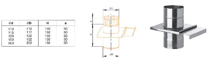 Шибер для дымохода: материал, чертеж, монтаж