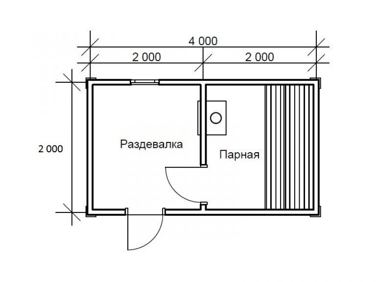 Проекты каркасных бань: преимущества и выбор чертежа | построить баню ру