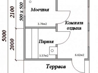 Планировка бани (80 фото): план русской баньки площадью 5 на 6 с бассейном, отделка внутри помещения размером 5х5 - лучшие варианты, конструкции метражом 5х6 с мойкой и парилкой отдельно