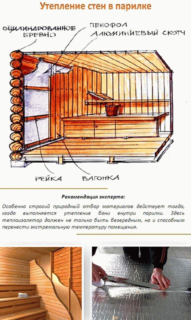Отделка парной бани своими руками пошаговая инструкция