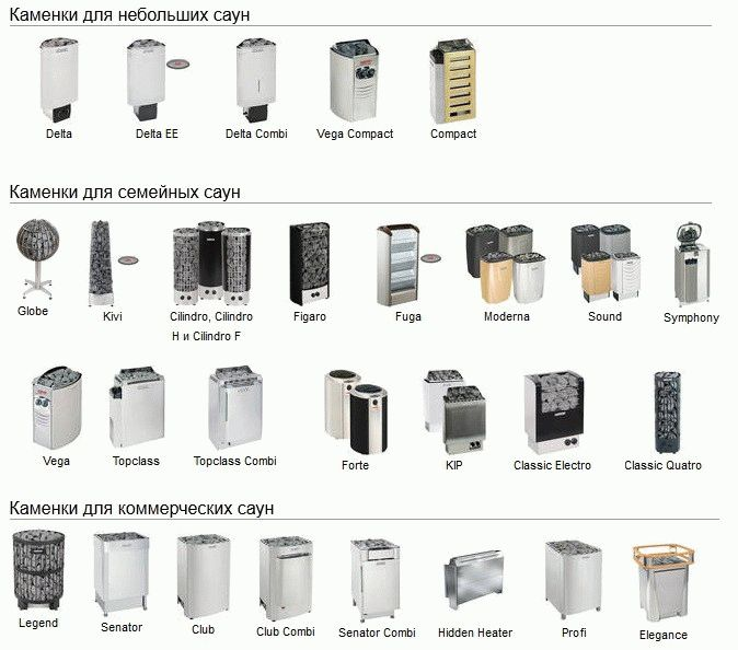 Основы выбора электрических печей для бань