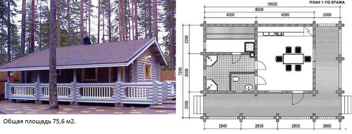 Сколько стоит построить баню своими руками: из бревна, блоков, сруба или бруса под ключ