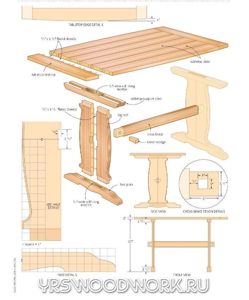 Мебель для бани: как выбрать, виды, материалы, схемы сборки стола и полки своими руками (22 фото)