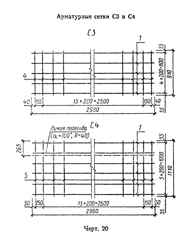 Как осуществляется расчет арматуры фундамента?