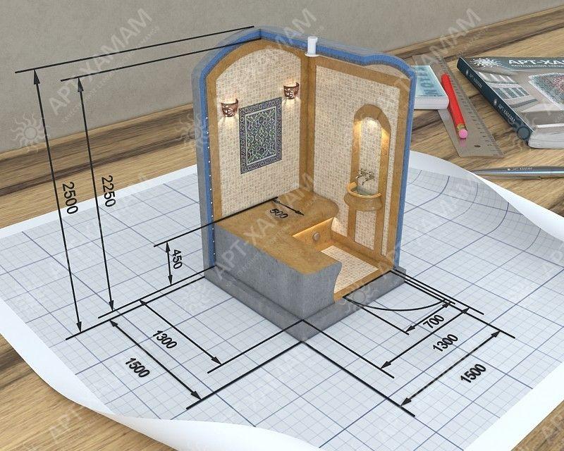 Сауна своими руками в квартире: мини парилка в ванной комнате, как построить баню, как сделать проект, изготовление домашней сауны, фото и видео