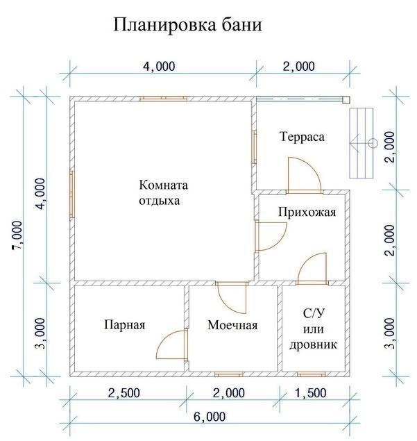 Проекты и планировка бани 6х6