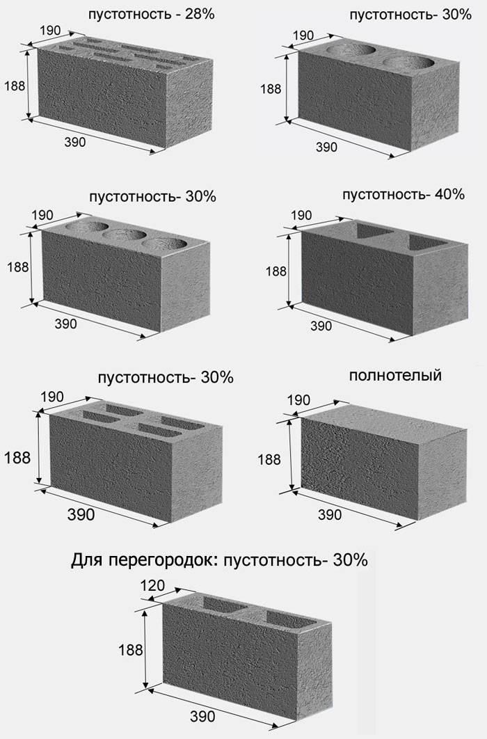 Размеры пеноблоков для строительства дома стандартные размеры пеноблоков для строительства дома — onfasad.ru
