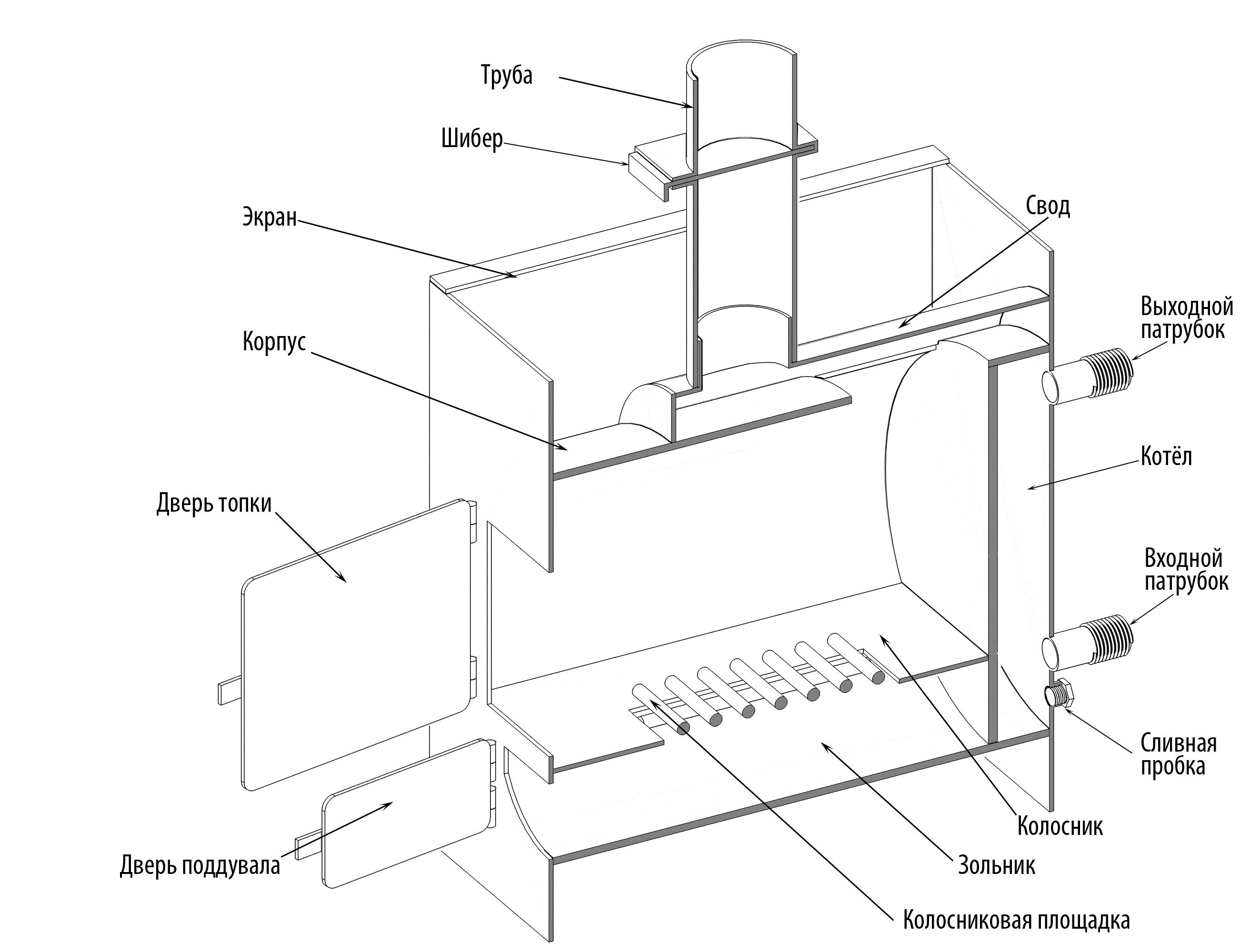 Как сварить печь для бани своими руками - изготовление металлической печи   чертежи