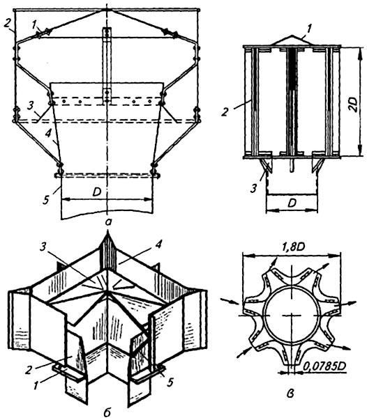 Как сделать дефлектор для дымохода своими руками: разные типы, проведение расчета и чертежа устройства