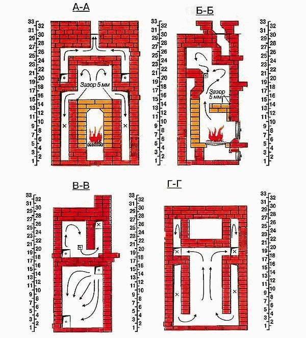 Колпаковая печь кузнецова своими руками: схема, порядовка, чертежи,  печи с водяным отоплением