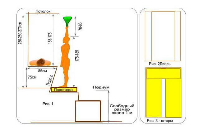 Стандарт высоты потолков в парилке бани из бруса