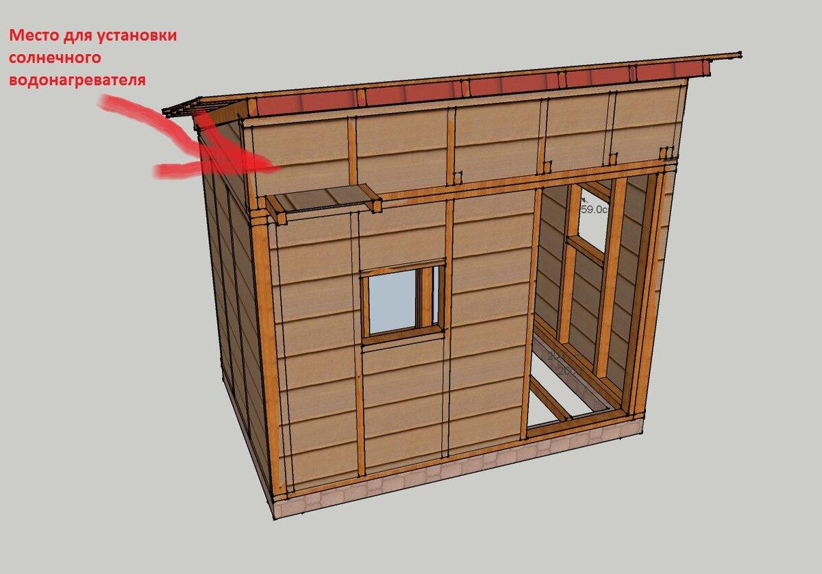 Щитовая баня - цена материалов и строительства, обустройства, отделки!