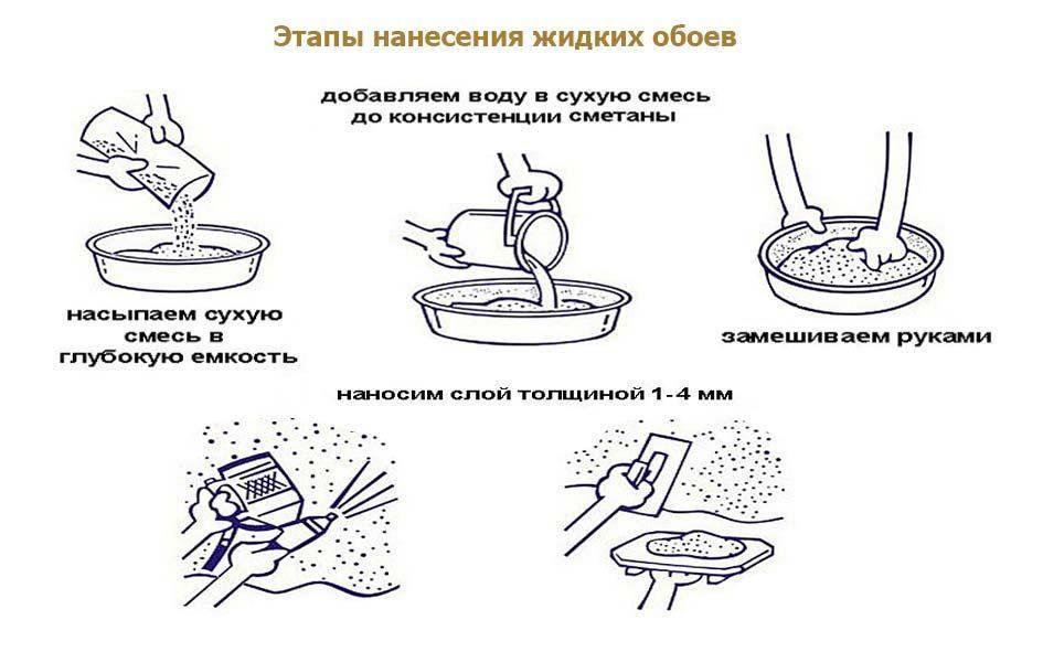 Жидкие обои своими руками (131 фото): как сделать в домашних условиях, мастер-класс по изготовлению, состав и пропорции, подготовка и нанесение