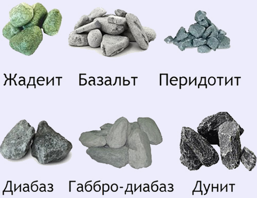Какие камни и как лучше выбрать для бани: отзывы, фото, видео