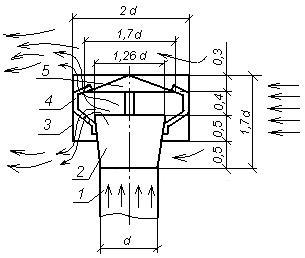 Как соорудить дефлектор для вентиляции своими руками