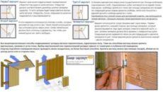 Обшивка бани вагонкой своими руками: подробная инструкция, особенности отделки