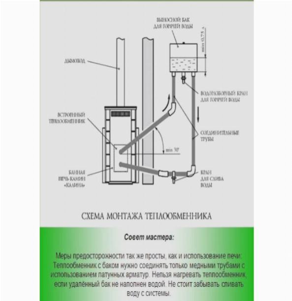 Теплый пол в бане от печки: плюсы и минусы системы, инструкция по монтажу