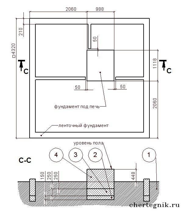 Фундамент под печь в бане: как выбрать основание под разные типы