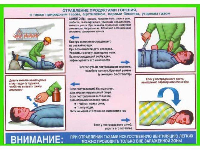 Правильное оказание первой помощи при отравлении угарным газом