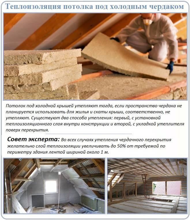 Утепляем потолок в доме с холодной крышей. Самые применяемые материалы