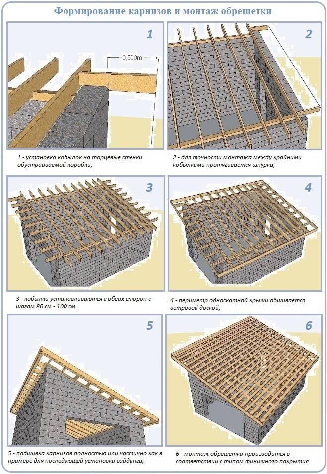 Односкатная крыша своими руками: пошаговая инструкция с фото