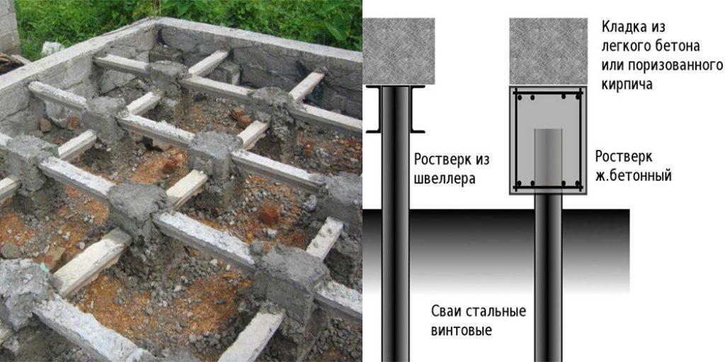 Какой фундамент лучше - свайный или ленточный, что дешевле - лента или винтовые сваи, какой выбрать для дома из бруса и других материалов?