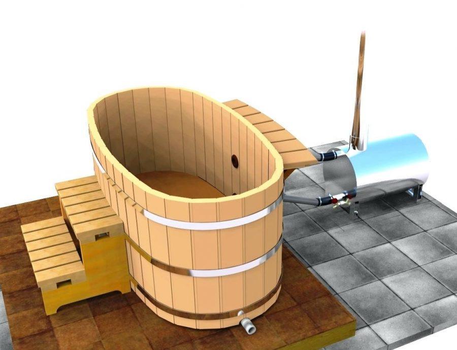 Японская баня своими руками - делаем на даче восточный уголок