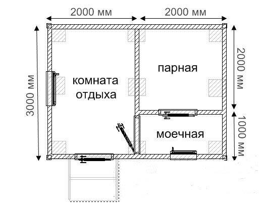 Проект каркасной бани 3х4