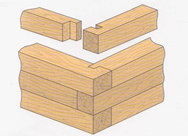 Нашу баню строим сами: как правильно возвести банную постройку из бруса