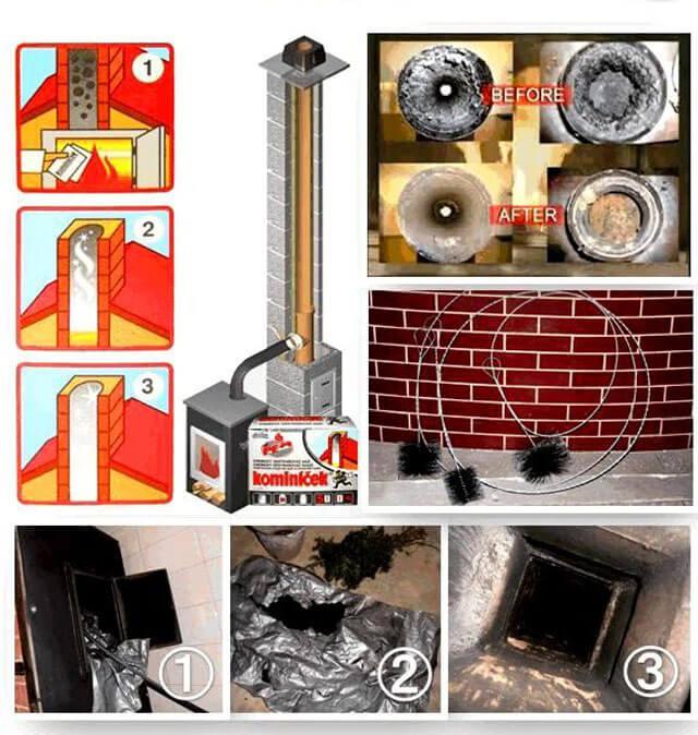 Как почистить трубу в бане – какие средства и методы существуют