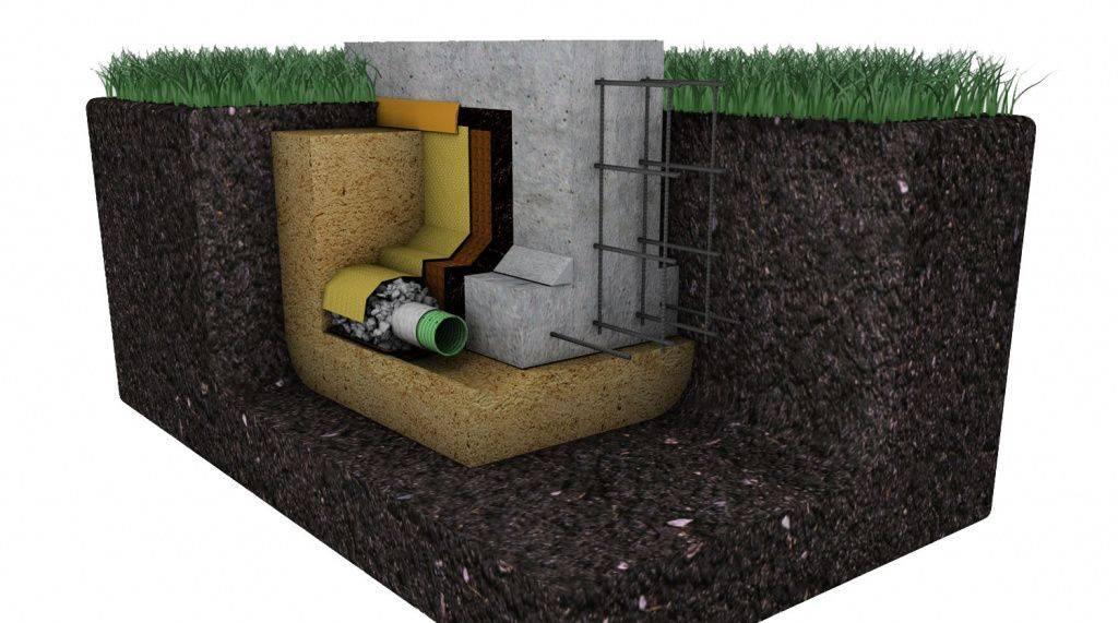 Как создать дренаж возле фундамента дома